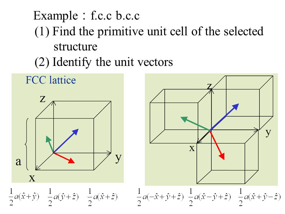 Example : f.c.c b.c.c (1) Find the primitive unit cell of the selected structure (2) Identify the unit vectors