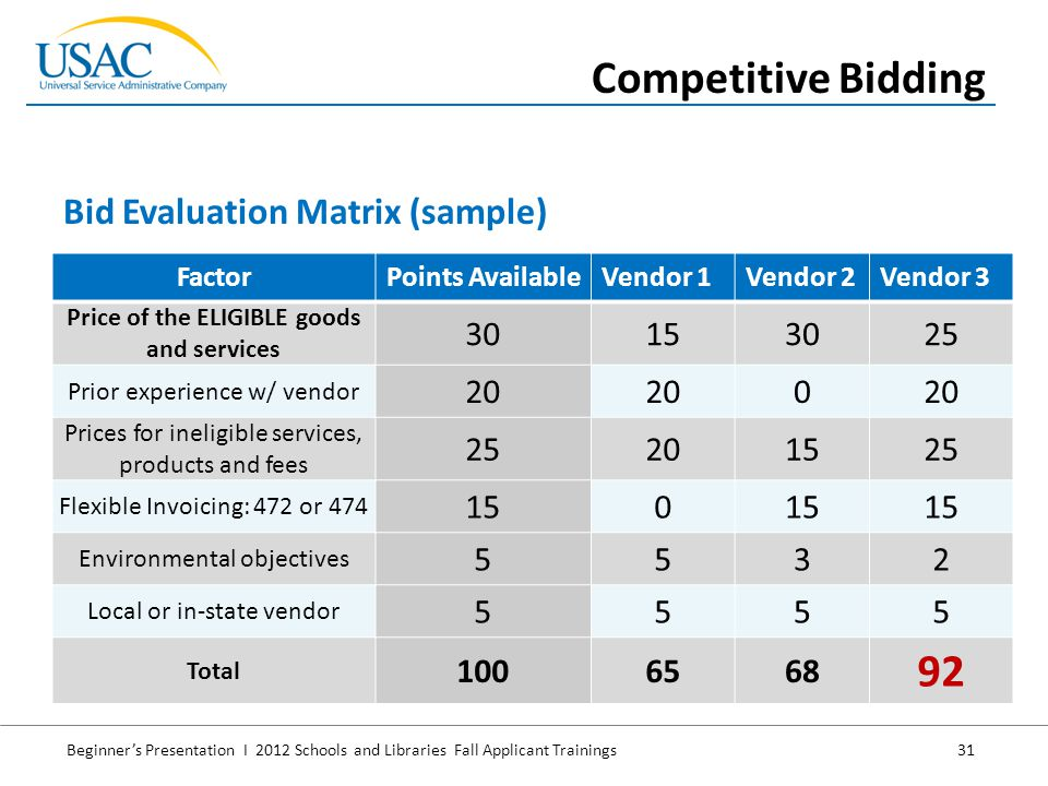 Beginner's Presentation I 2012 Schools and Libraries Fall Applicant Trainings 31 Bid Evaluation Matrix (sample) Competitive Bidding FactorPoints AvailableVendor 1Vendor 2Vendor 3 Price of the ELIGIBLE goods and services 30153025 Prior experience w/ vendor 20 0 Prices for ineligible services, products and fees 25201525 Flexible Invoicing: 472 or 474 150 Environmental objectives 5532 Local or in-state vendor 5555 Total 1006568 92