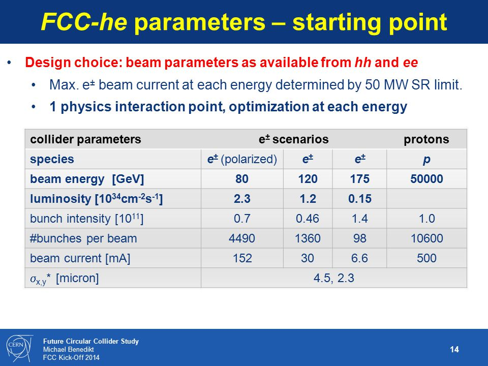 14 Future Circular Collider Study Michael Benedikt FCC Kick-Off 2014 FCC-he parameters – starting point Design choice: beam parameters as available fr