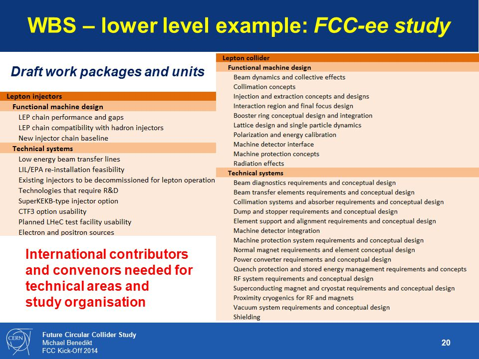 20 Future Circular Collider Study Michael Benedikt FCC Kick-Off 2014 WBS – lower level example: FCC-ee study International contributors and convenors