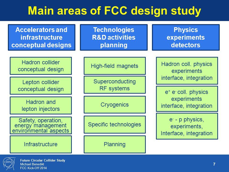 8 Future Circular Collider Study Michael Benedikt FCC Kick-Off 2014 FCC-hh parameters – starting point Energy 100 TeV c.m.