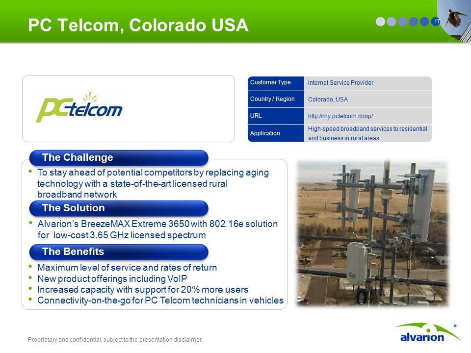 Proprietary and confidential, subject to the presentation disclaimer. 17 PC Telcom, Colorado USA Customer Type Internet Service Provider Country / Reg
