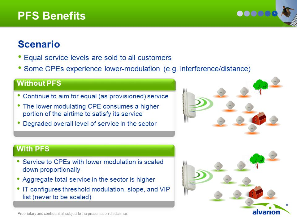 Proprietary and confidential, subject to the presentation disclaimer. 4 PFS Benefits Scenario Equal service levels are sold to all customers Some CPEs