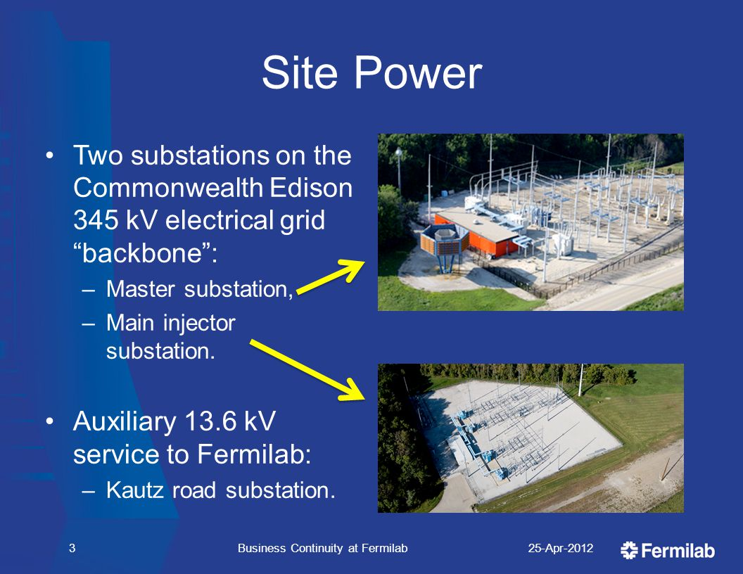 Site Power Two substations on the Commonwealth Edison 345 kV electrical grid backbone : –Master substation, –Main injector substation.