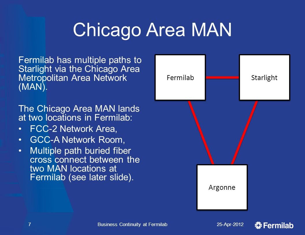 Chicago Area MAN Fermilab has multiple paths to Starlight via the Chicago Area Metropolitan Area Network (MAN).