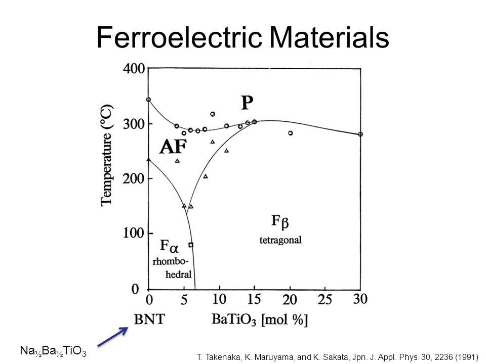 Ferroelectric Materials Na ½ Ba ½ TiO 3 T. Takenaka, K.