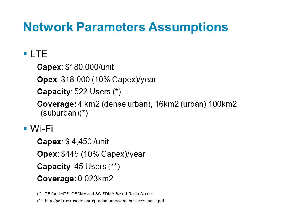 Network Parameters Assumptions  LTE Capex: $180.000/unit Opex: $18.000 (10% Capex)/year Capacity: 522 Users (*) Coverage: 4 km2 (dense urban), 16km2 (urban) 100km2 (suburban)(*)  Wi-Fi Capex: $ 4,450 /unit Opex: $445 (10% Capex)/year Capacity: 45 Users (**) Coverage: 0.023km2 (*) LTE for UMTS: OFDMA and SC-FDMA Based Radio Access (**) http://pdf.ruckuscdn.com/product-info/wba_business_case.pdf (*) LTE for UMTS: OFDMA and SC-FDMA Based Radio Access