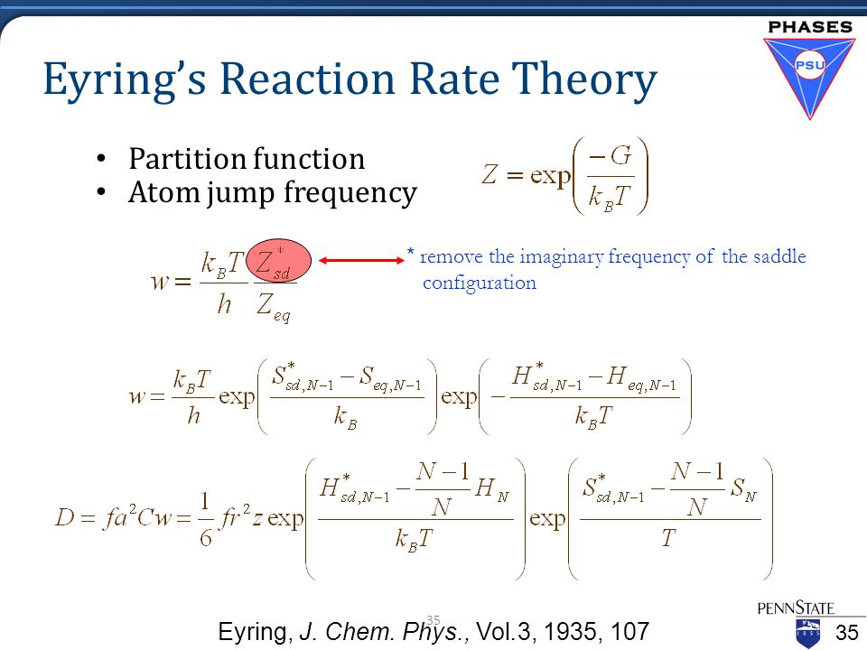 Eyring's Reaction Rate Theory Partition function Atom jump frequency * remove the imaginary frequency of the saddle configuration Eyring, J.