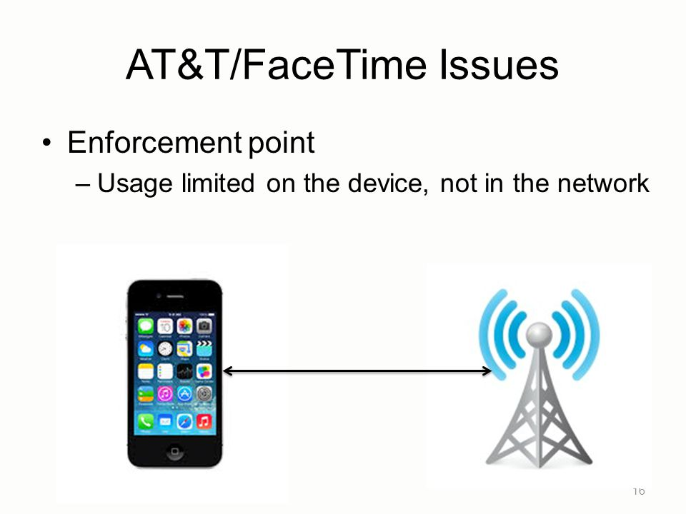 AT&T/FaceTime Issues Enforcement point –Usage limited on the device, not in the network 16