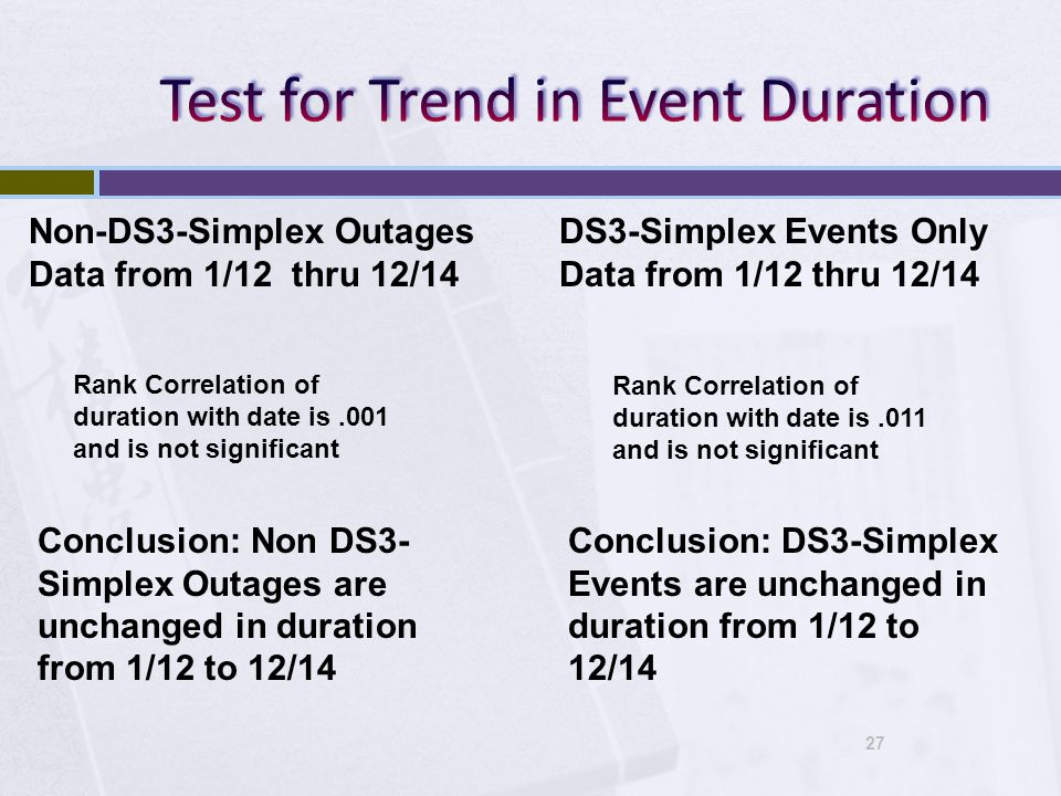 27 Non-DS3-Simplex Outages Data from 1/12 thru 12/14 Conclusion: Non DS3- Simplex Outages are unchanged in duration from 1/12 to 12/14 DS3-Simplex Events Only Data from 1/12 thru 12/14 Conclusion: DS3-Simplex Events are unchanged in duration from 1/12 to 12/14 Rank Correlation of duration with date is.001 and is not significant Rank Correlation of duration with date is.011 and is not significant