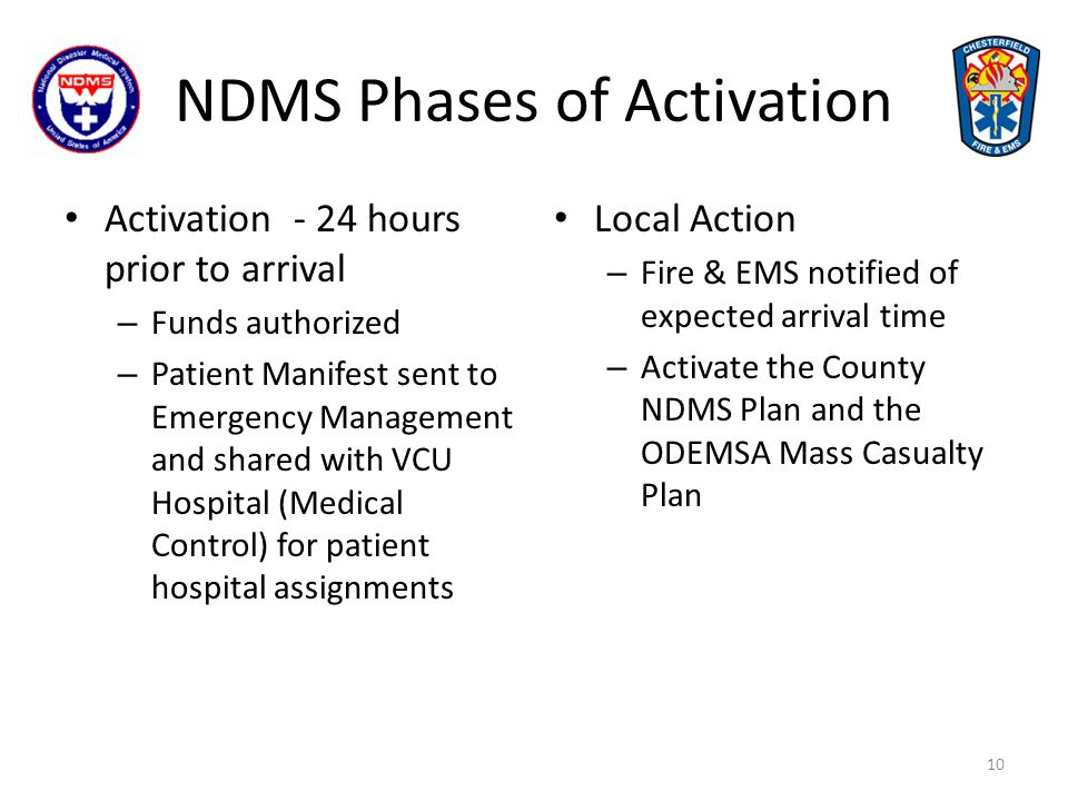 NDMS Phases of Activation Full Activation –Arrival – Triage and Transport units set up on scene – C-130 lands at airport with ~ 50 patients – Patient condition reevaluated via triage according to Mass Casualty Plan – Patient Tracking – Transported to predetermined hospitals based on assignments by Medical Control 11