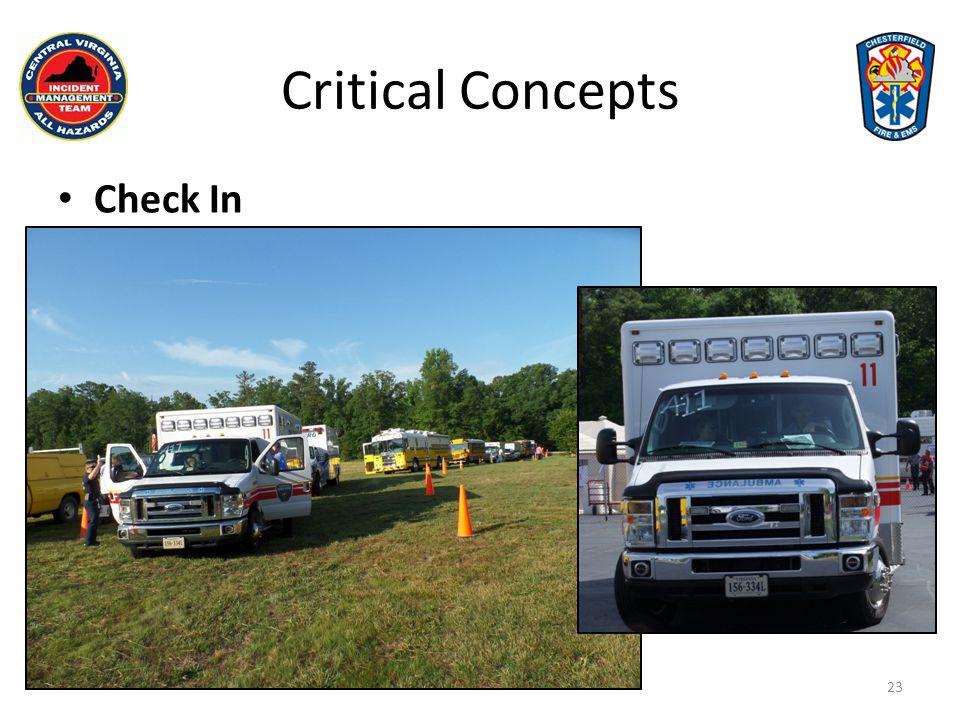 Critical Concepts Communications 24