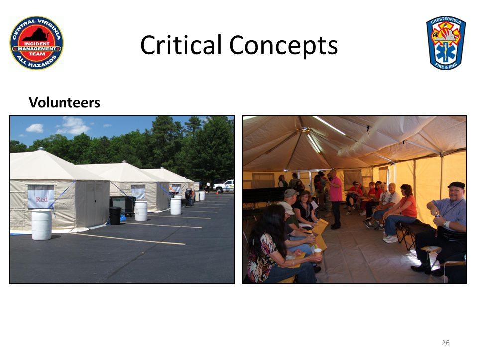 Critical Concepts 27 Triage Group
