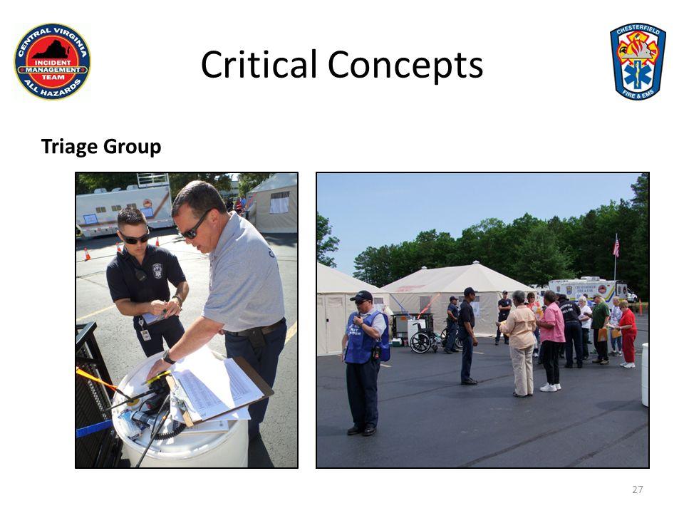 Critical Concepts Transportation Group 28