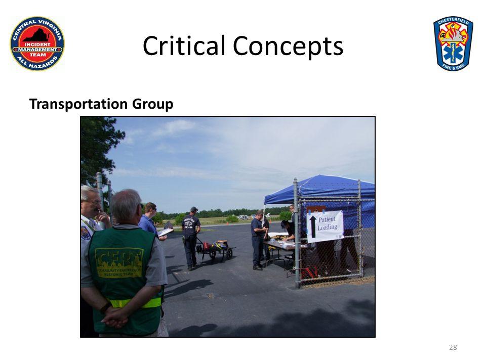 Critical Concepts Transportation Group 29
