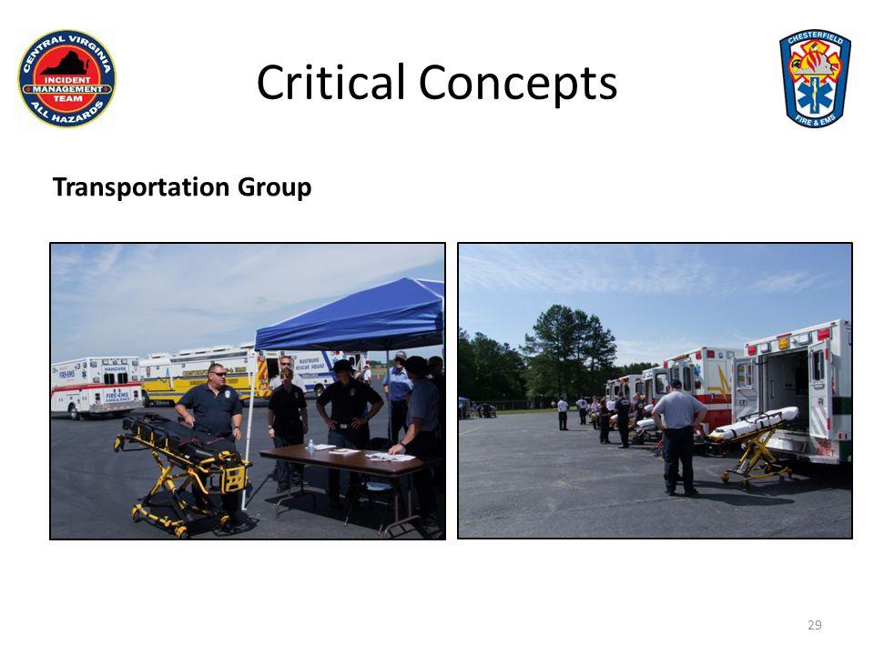 Critical Concept Patient tracking (Volunteer Management) 30