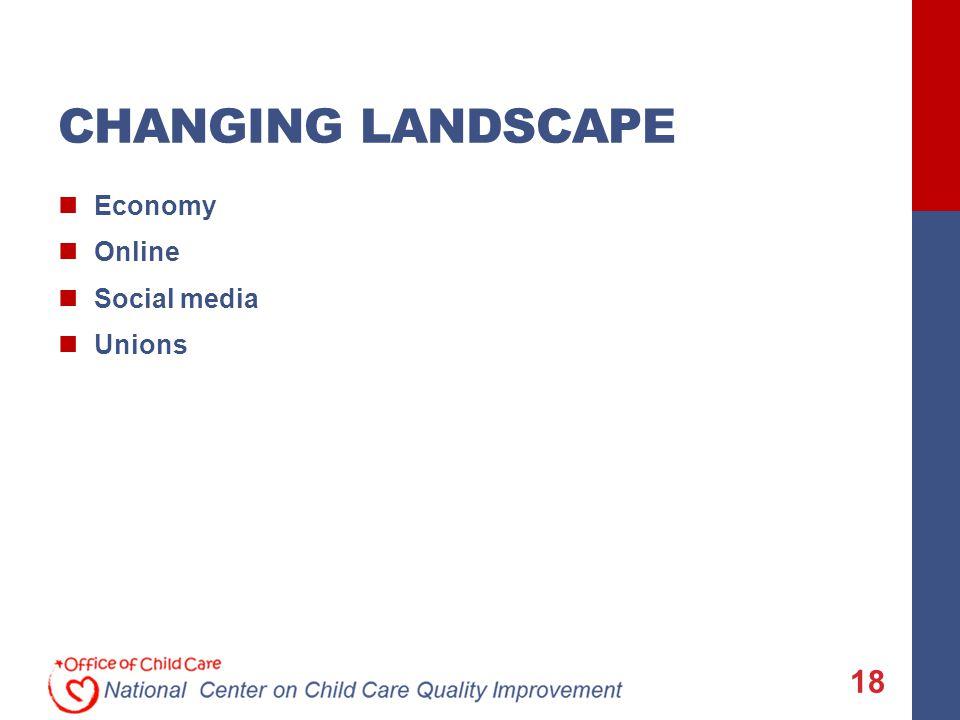 CHANGING LANDSCAPE Economy Online Social media Unions 18