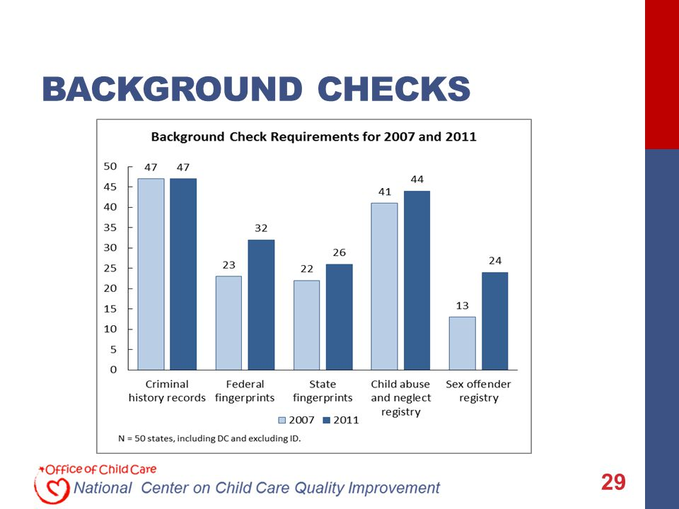BACKGROUND CHECKS 29