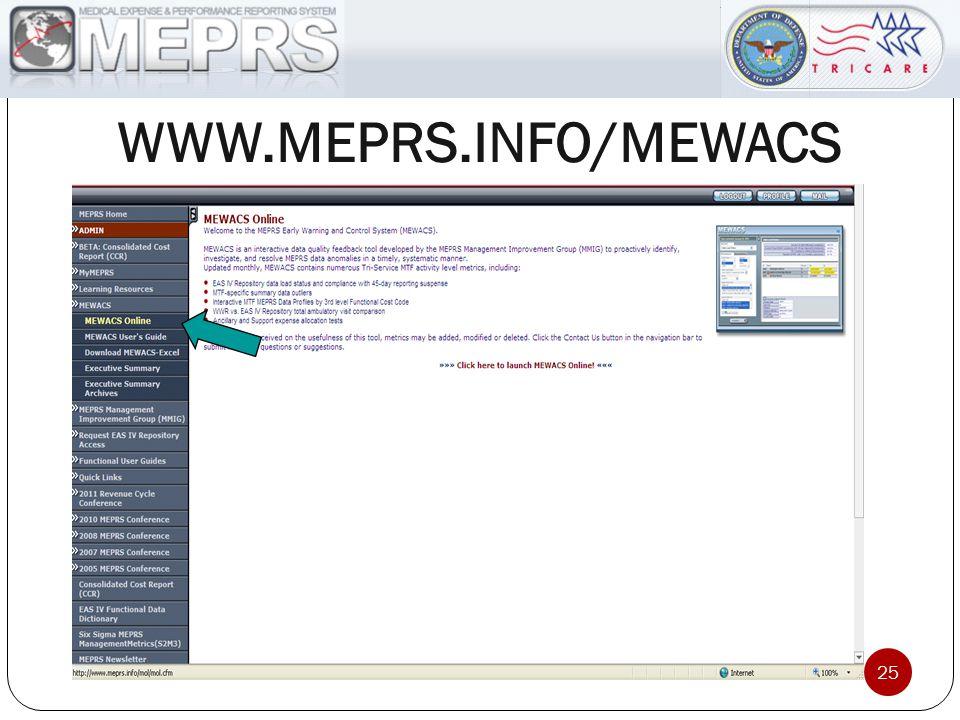 WWW.MEPRS.INFO/MEWACS 25