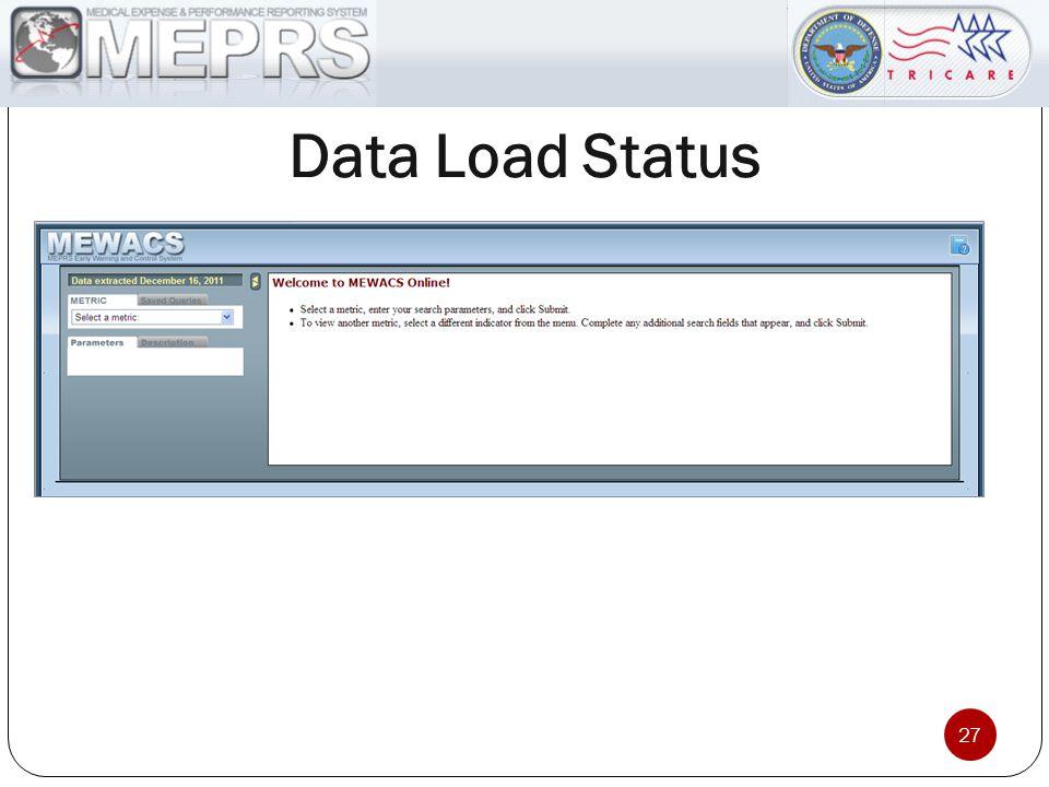 Data Load Status 27