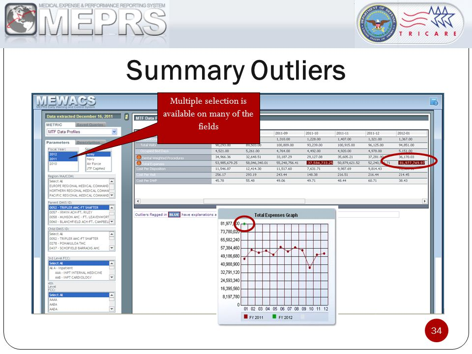 Summary Outliers 34 Multiple selection is available on many of the fields