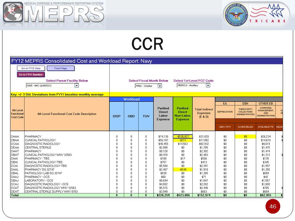 CCR 46