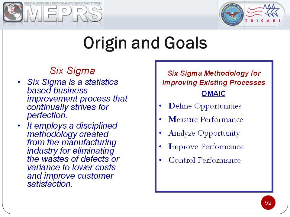 Origin and Goals 52