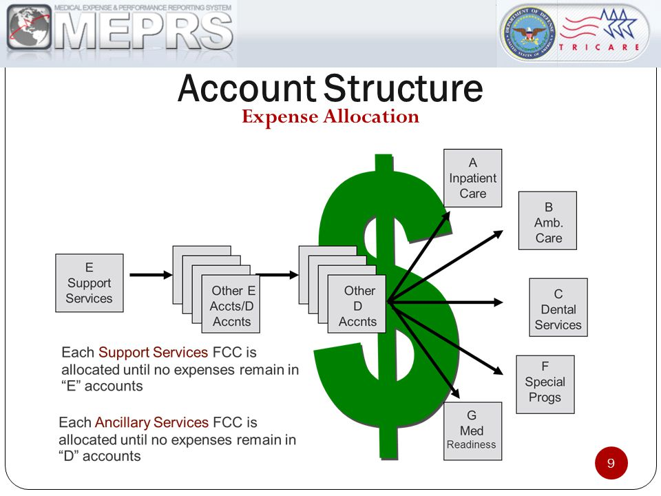Account Structure Expense Allocation 9