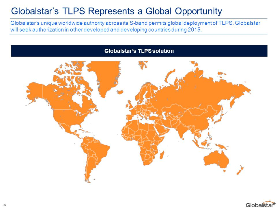 Globalstar's TLPS Represents a Global Opportunity 20 Globalstar's TLPS solution Globalstar's unique worldwide authority across its S-band permits glob