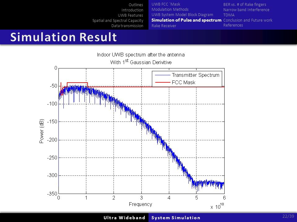 Ultra WidebandUltra WidebandSystem SimulationSystem Simulation 22/39 Outlines Introduction UWB Features Spatial and Spectral Capacity Data transmissio