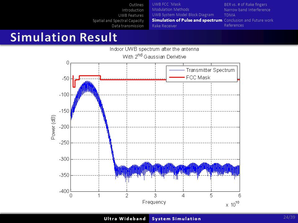 Ultra WidebandUltra WidebandSystem SimulationSystem Simulation 24/39 Outlines Introduction UWB Features Spatial and Spectral Capacity Data transmissio