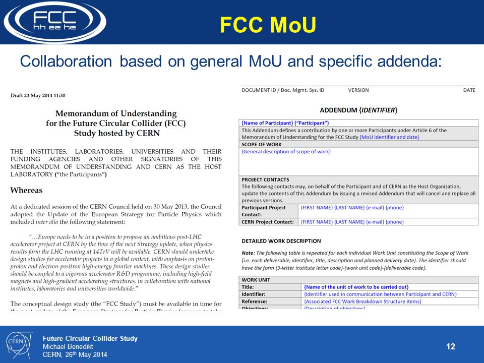 12 Future Circular Collider Study Michael Benedikt CERN, 26 th May 2014 Collaboration based on general MoU and specific addenda: FCC MoU