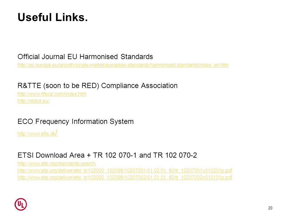 Useful Links.