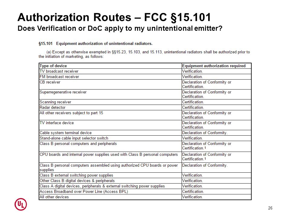 Authorization Routes – FCC §15.101 Does Verification or DoC apply to my unintentional emitter? 26