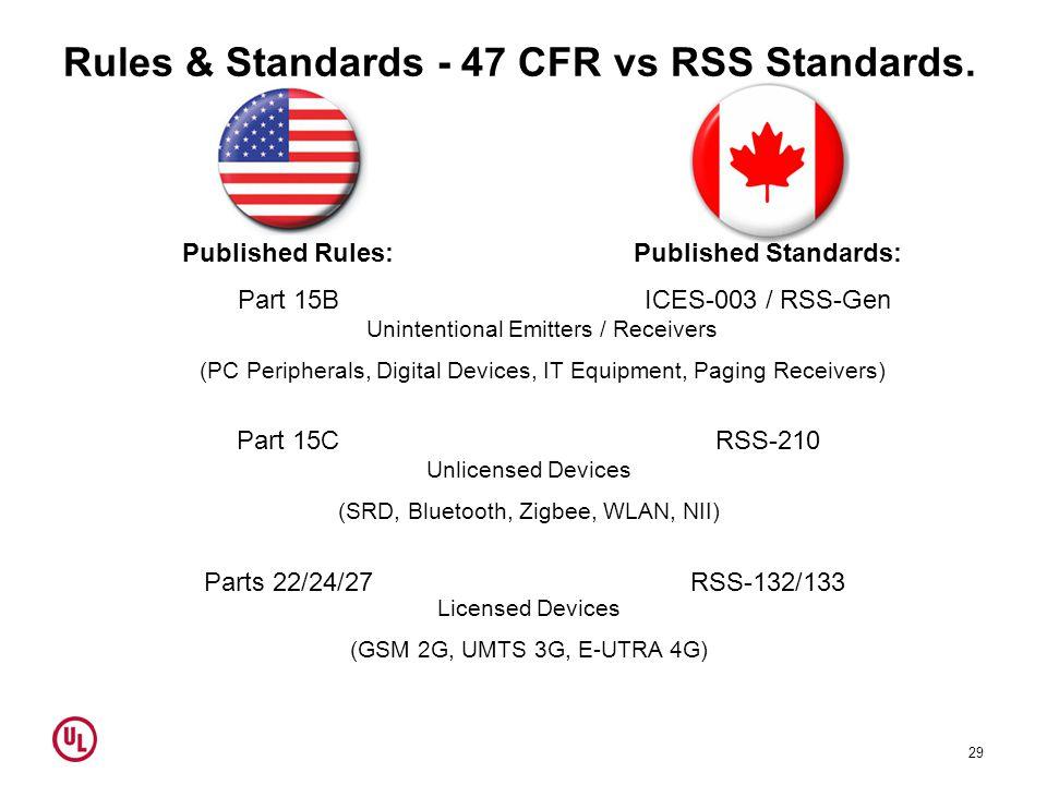 Rules & Standards - 47 CFR vs RSS Standards.