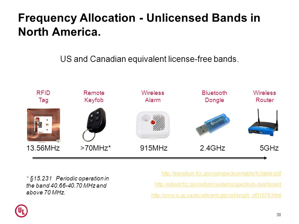 US and Canadian equivalent license-free bands. 13.56MHz>70MHz*915MHz2.4GHz5GHz http://transition.fcc.gov/oet/spectrum/table/fcctable.pdf http://reboot