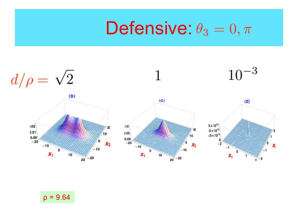 Defensive: ρ = 9.64