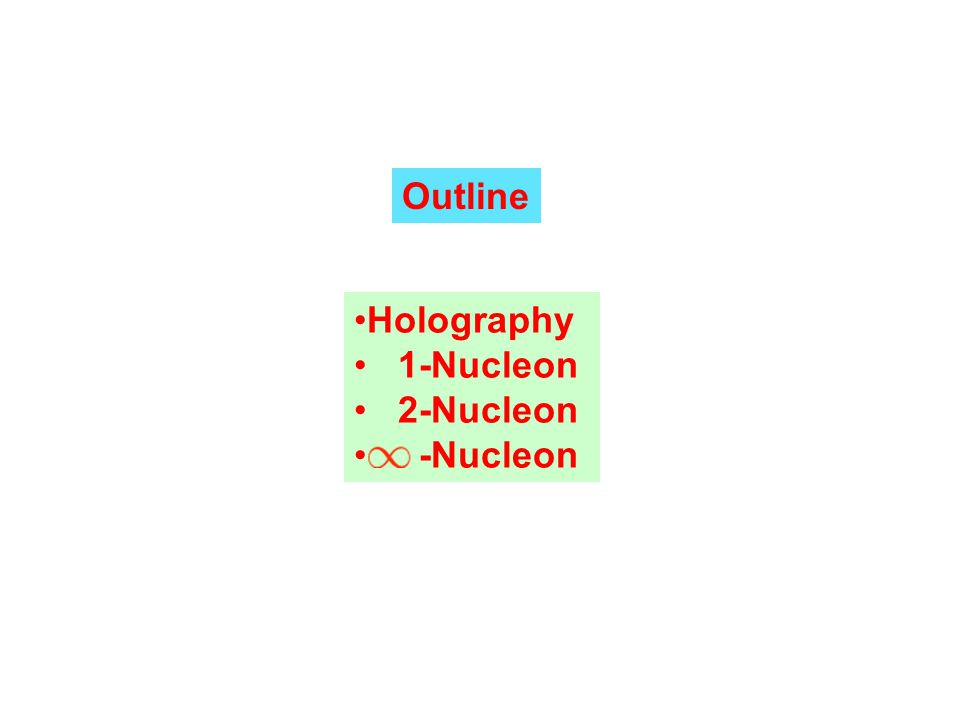 Outline Holography 1-Nucleon 2-Nucleon -Nucleon