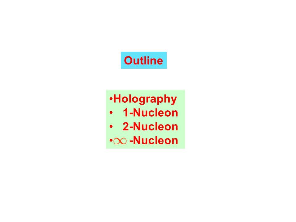 Many-Nucleon Rho, Sin, Zahed 09