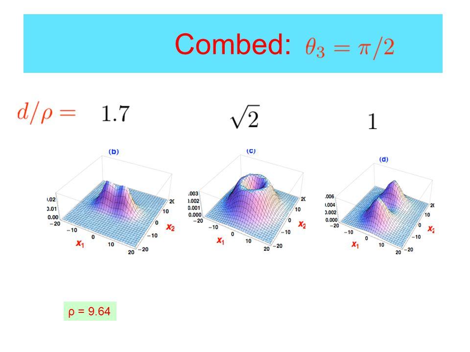 Combed: ρ = 9.64