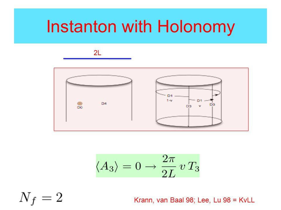 Instanton with Holonomy 2L Krann, van Baal 98; Lee, Lu 98 = KvLL