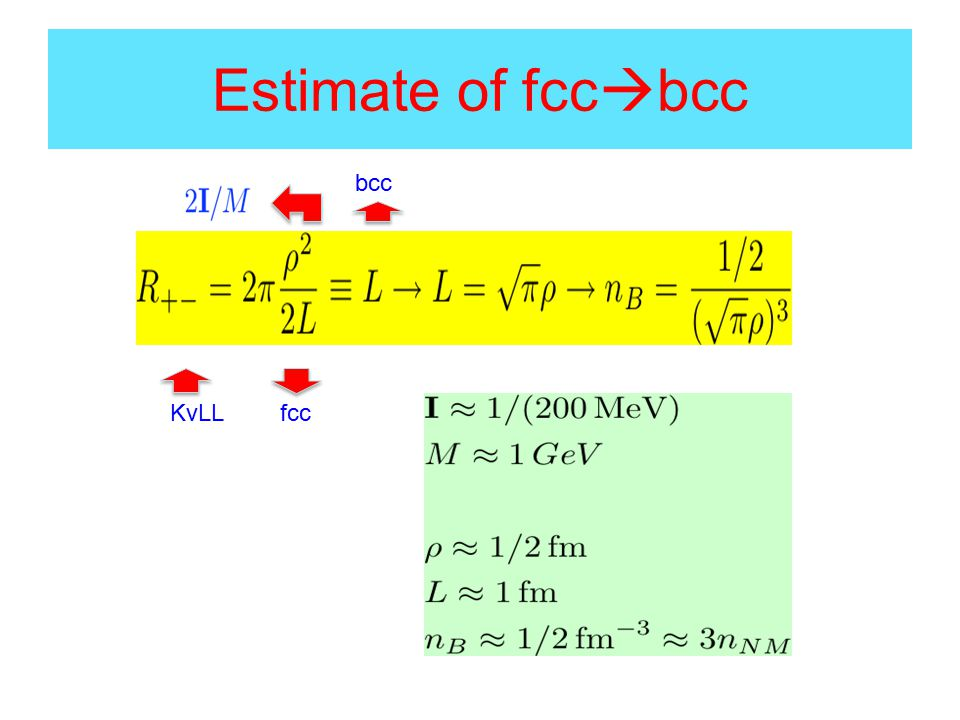 Estimate of fcc  bcc KvLLfcc bcc