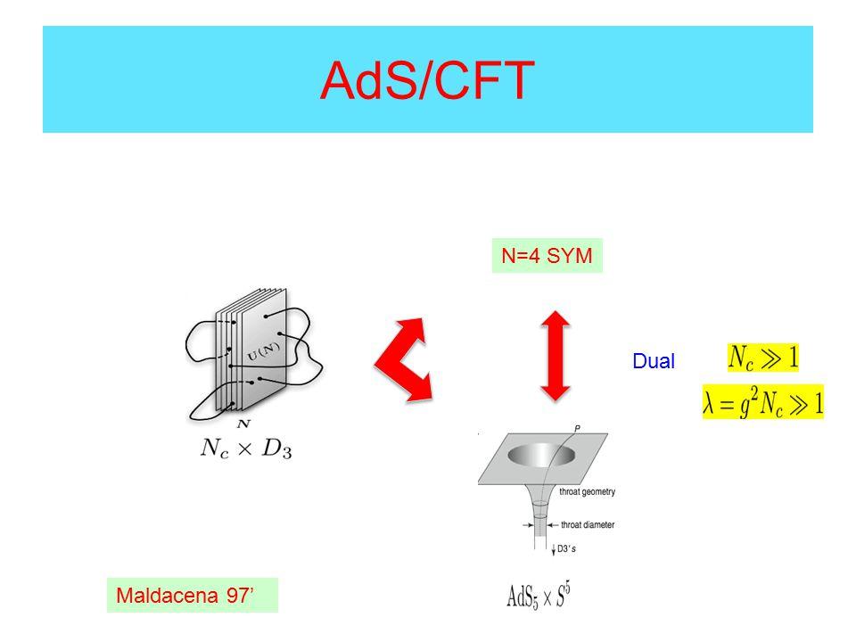 AdS/CFT Mass,ChargeMass,Charge N=4 SYM Dual Maldacena 97'