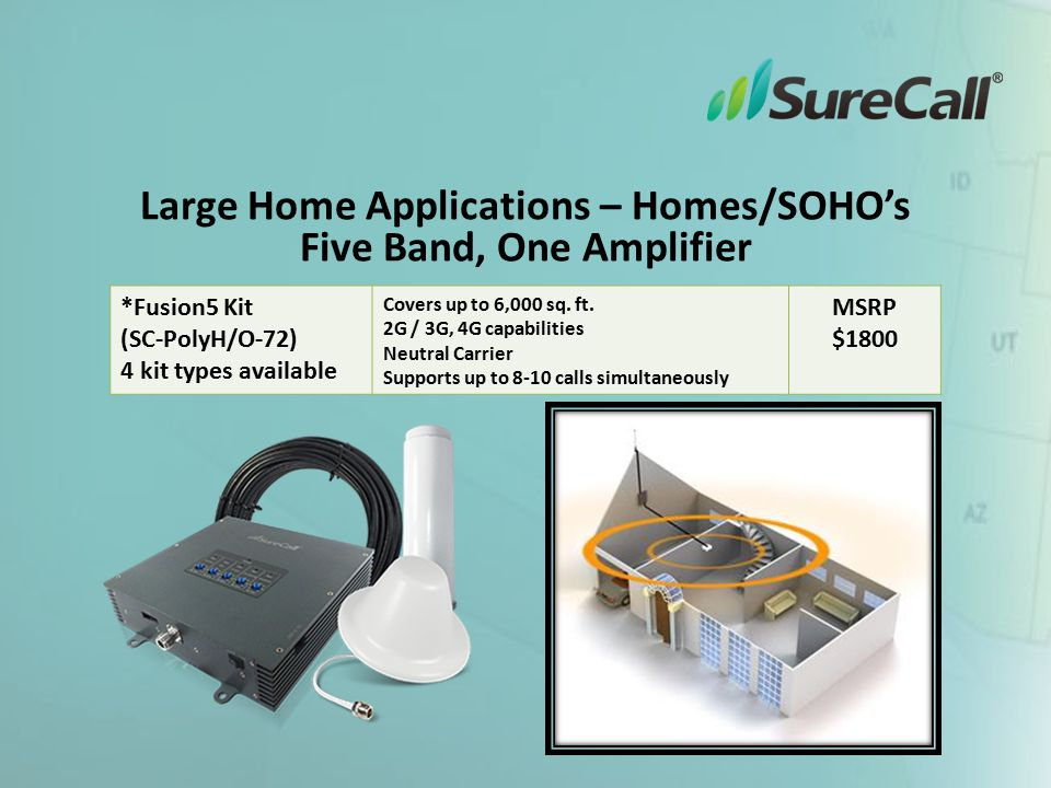Large Home Applications – Homes/SOHO's Five Band, One Amplifier *Fusion5 Kit (SC-PolyH/O-72) 4 kit types available Covers up to 6,000 sq.