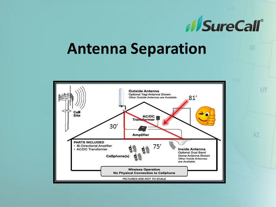Antenna Separation 30' 75' 81'