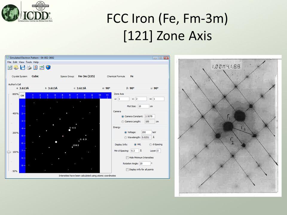 FCC Iron (Fe, Fm-3m) [121] Zone Axis