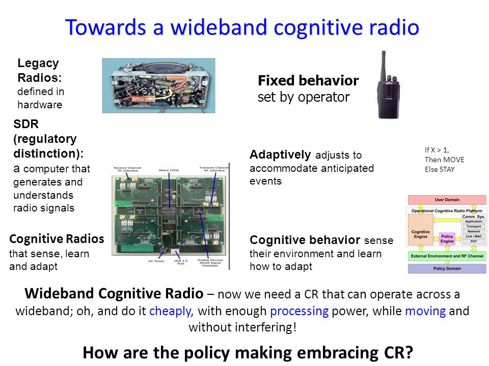 SDR (regulatory distinction): a computer that generates and understands radio signals Legacy Radios: defined in hardware Fixed behavior set by operator Adaptively adjusts to accommodate anticipated events Cognitive behavior sense their environment and learn how to adapt Towards a wideband cognitive radio If X > 1, Then MOVE Else STAY Cognitive Radios that sense, learn and adapt Wideband Cognitive Radio – now we need a CR that can operate across a wideband; oh, and do it cheaply, with enough processing power, while moving and without interfering.