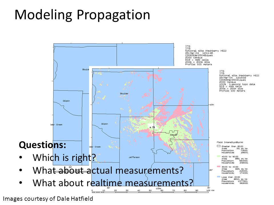 Modeling Propagation Questions: Which is right. What about actual measurements.