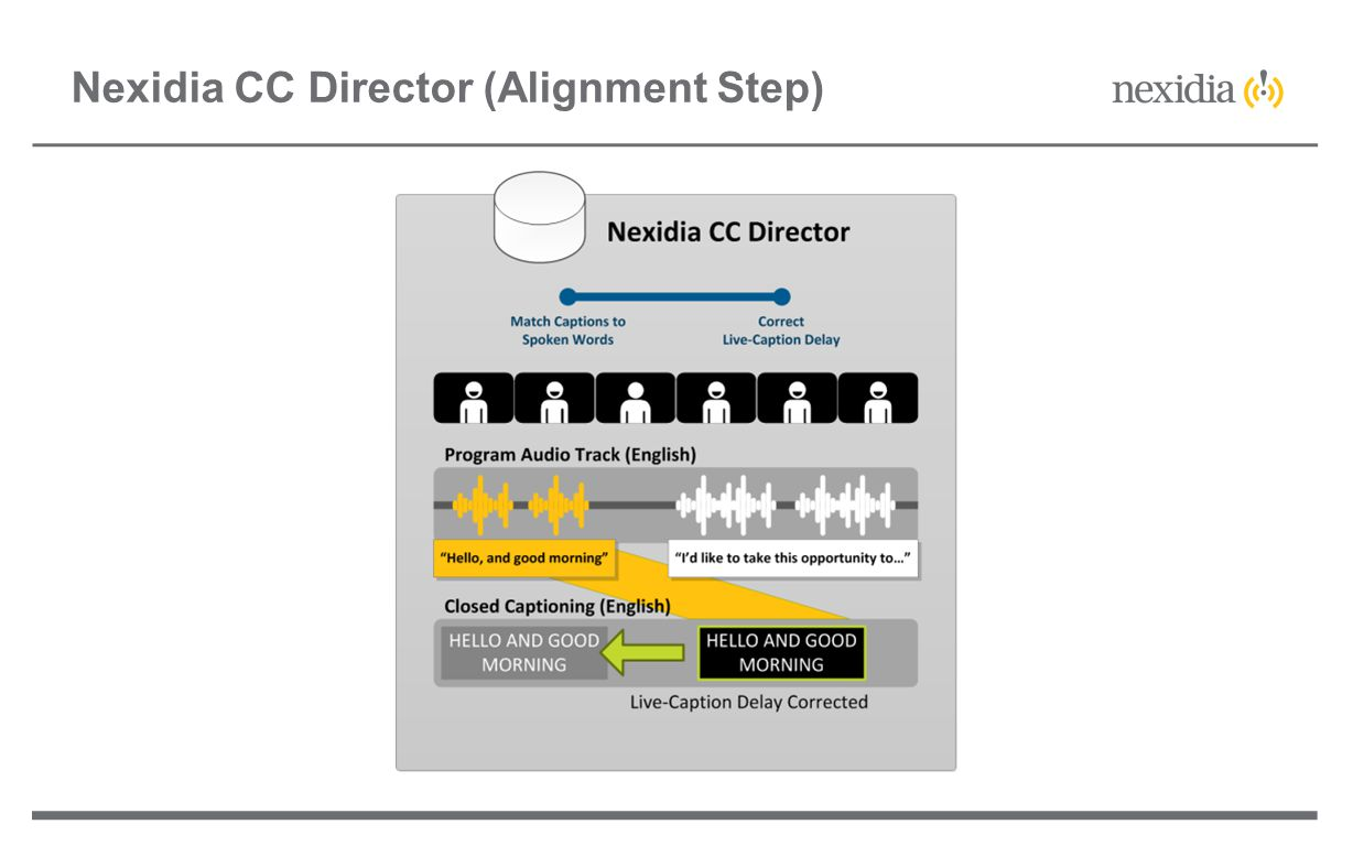 Nexidia CC Director (Alignment Step)