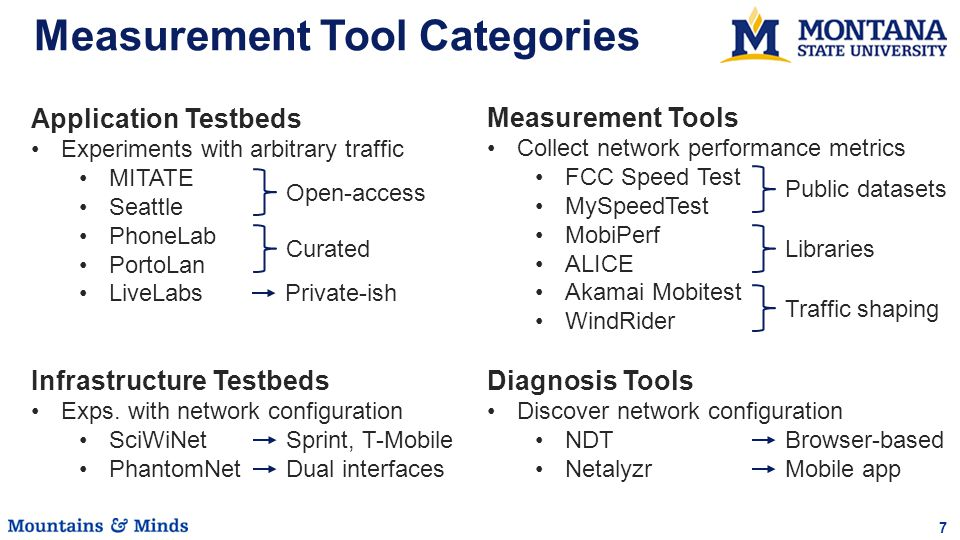 7 Application Testbeds Experiments with arbitrary traffic MITATE Seattle PhoneLab PortoLan LiveLabs Measurement Tools Collect network performance metrics FCC Speed Test MySpeedTest MobiPerf ALICE Akamai Mobitest WindRider Infrastructure Testbeds Exps.